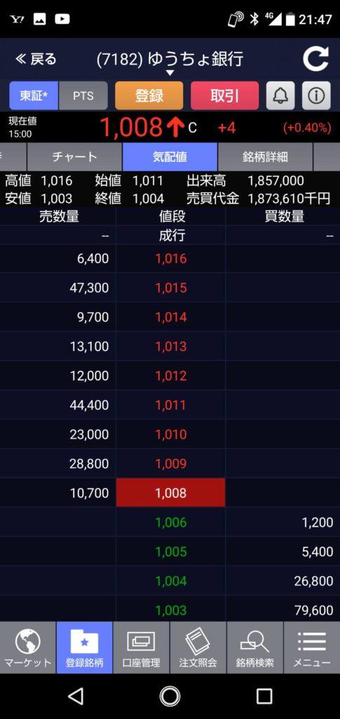【ゆうちょ銀行】2020年2月20日 株で100万円を500万円になるまで頑張る