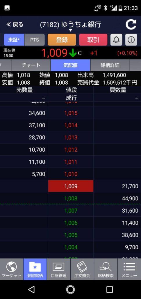 【ゆうちょ銀行】2020年2月21日 株で100万円を500万円になるまで頑張る