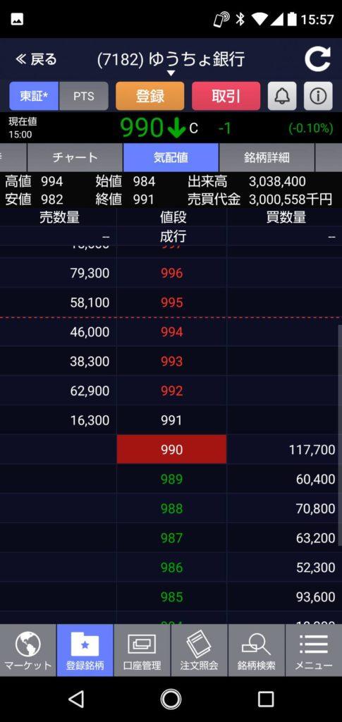 【ゆうちょ銀行】2020年2月26日 株で100万円を500万円になるまで頑張る