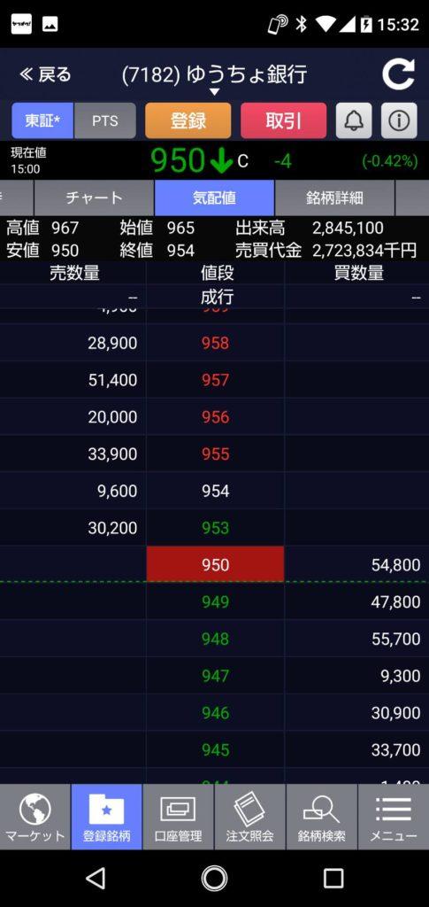 【ゆうちょ銀行】2020年3月3日 株で100万円を500万円になるまで頑張る
