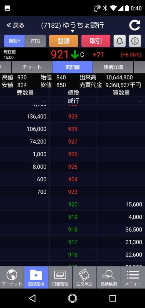 【ゆうちょ銀行】2020年3月17日 株で100万円を500万円になるまで頑張る
