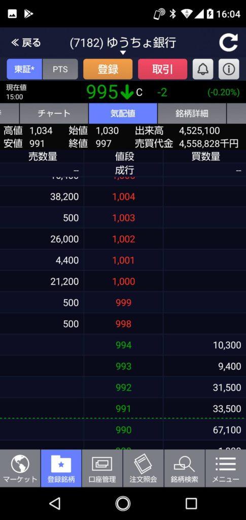 【ゆうちょ銀行】2020年3月24日 株で100万円を500万円になるまで頑張る