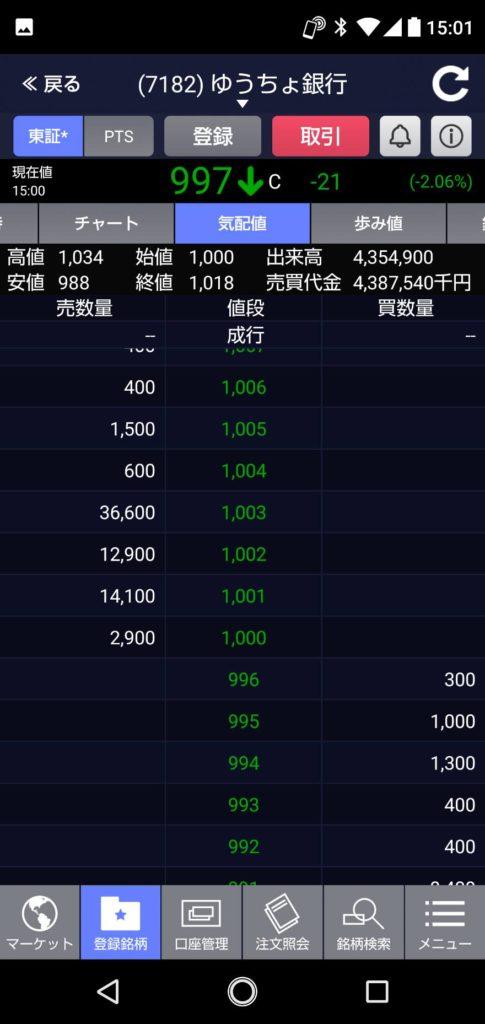 【ゆうちょ銀行】2020年3月31日 株で100万円を500万円になるまで頑張る