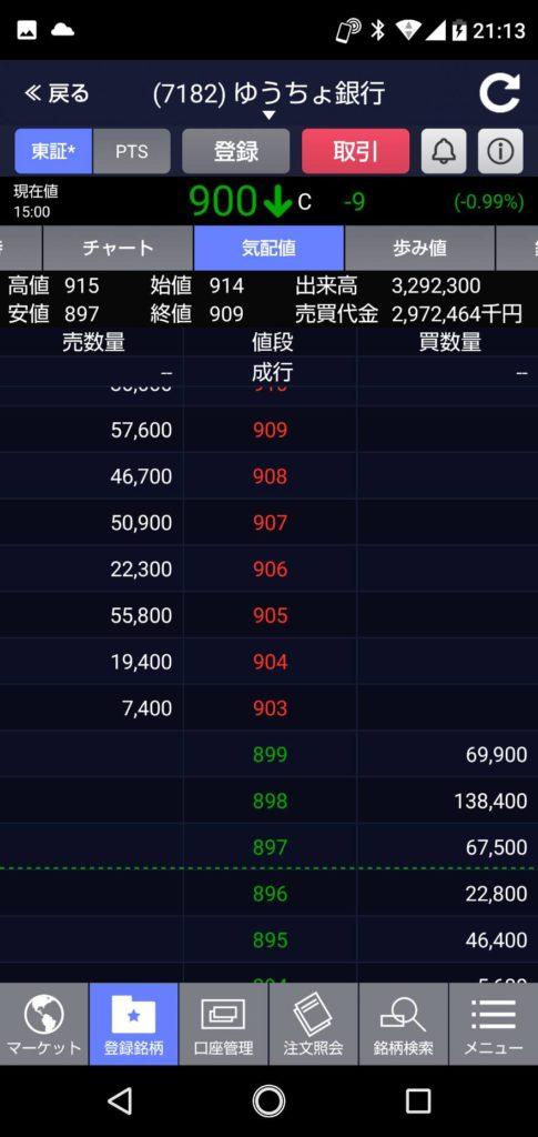 【ゆうちょ銀行】2020年6月5日 株で100万円を500万円になるまで頑張る