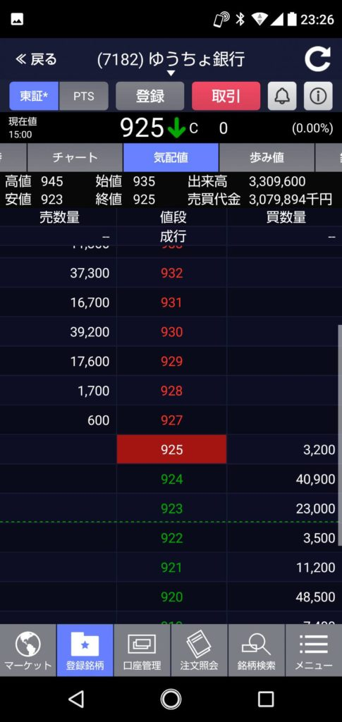【ゆうちょ銀行】2020年6月9日 株で100万円を500万円になるまで頑張る